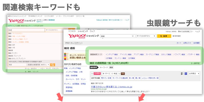 関連検索ワードや虫眼鏡サーチの一例